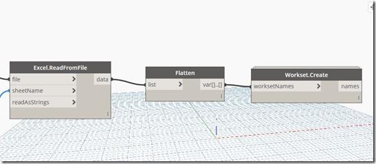 Dynamo-Create-Worksets